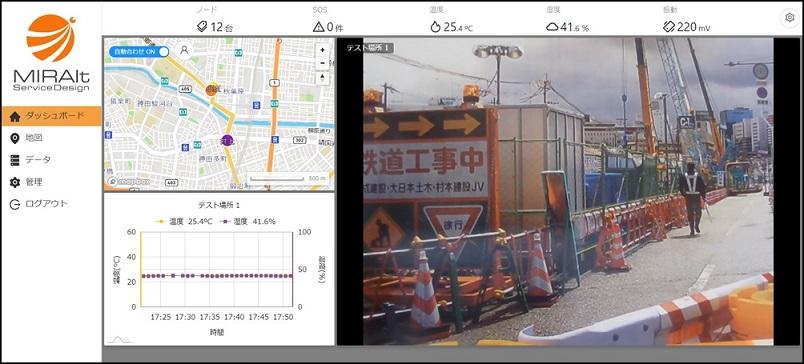 LoRaシステムモニタリング画面