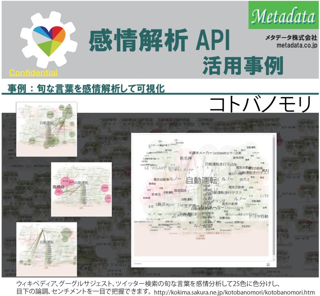 感情解析API活用事例